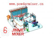 JHL1000 Auto Metal Powder Processing Line