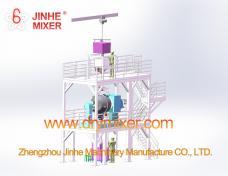 JHL3000 double motion JHX auto mixer processing line