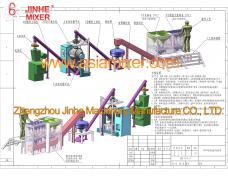 JHL200 full auto powder weighing mixing packing process line
