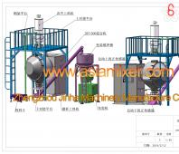 JHY1500 automatic pharmaceutical powders processing line